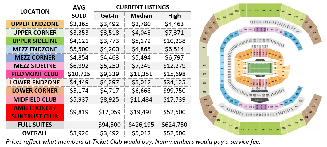 super bowl price breakdown ticket club